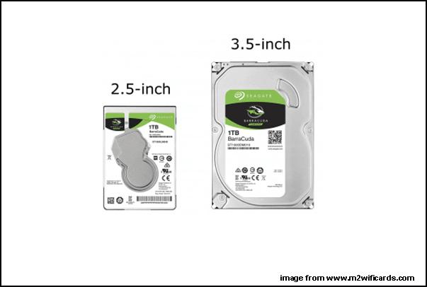2,5 Zoll und 3,5 Zoll HDDs